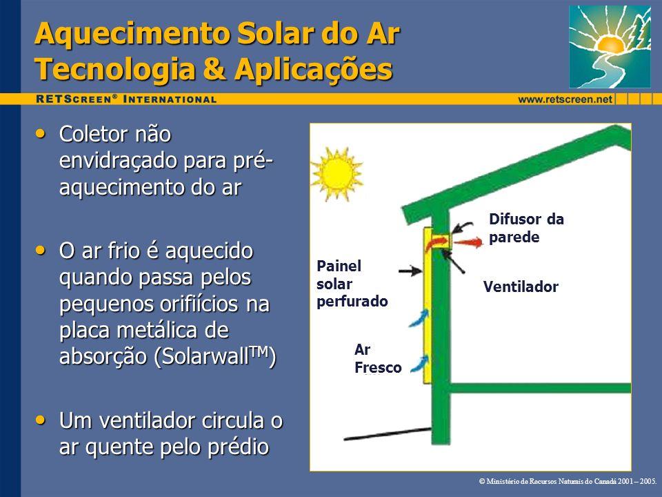 Aquecimento Solar do Ar Tecnologia & Aplicações Coletor não envidraçado para pré- aquecimento do ar Coletor não envidraçado para pré- aquecimento do a