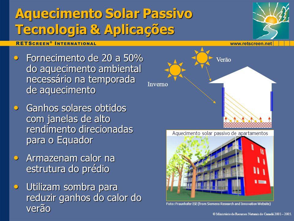 Aquecimento Solar Passivo Tecnologia & Aplicações Fornecimento de 20 a 50% do aquecimento ambiental necessário na temporada de aquecimento Forneciment