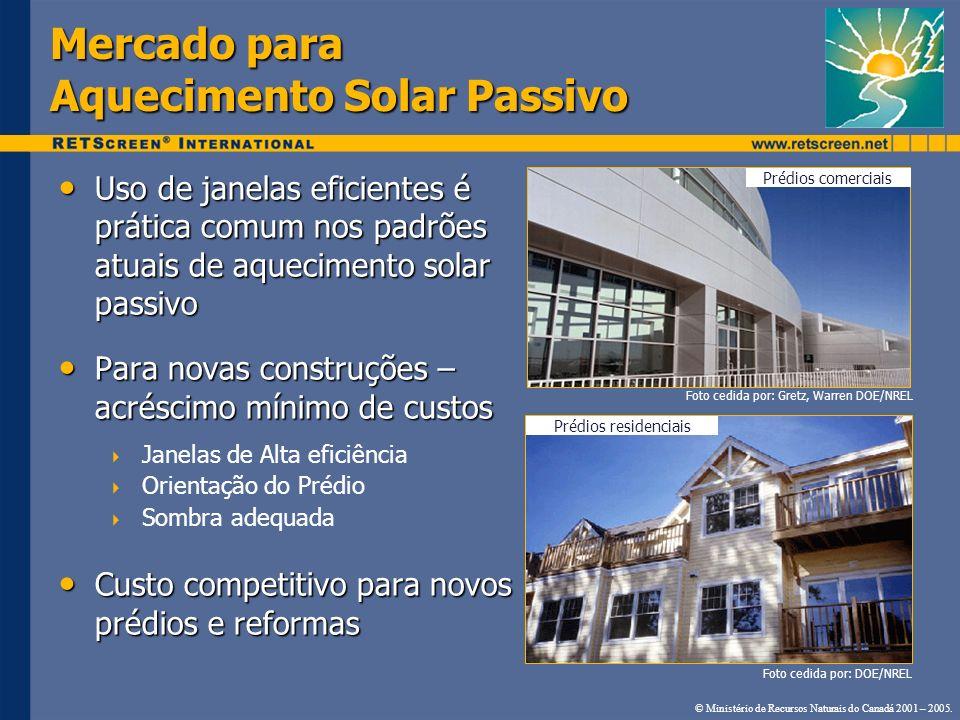 Mercado para Aquecimento Solar Passivo Uso de janelas eficientes é prática comum nos padrões atuais de aquecimento solar passivo Uso de janelas eficie