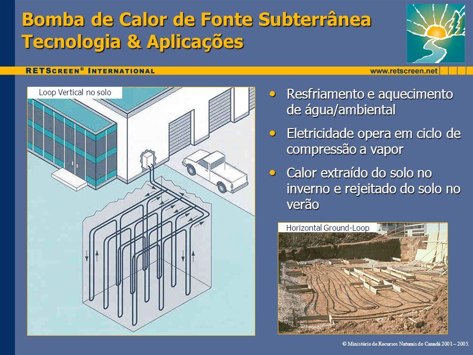 Bomba de Calor de Fonte Subterrânea Tecnologia & Aplicações Resfriamento e aquecimento de água/ambiental Resfriamento e aquecimento de água/ambiental