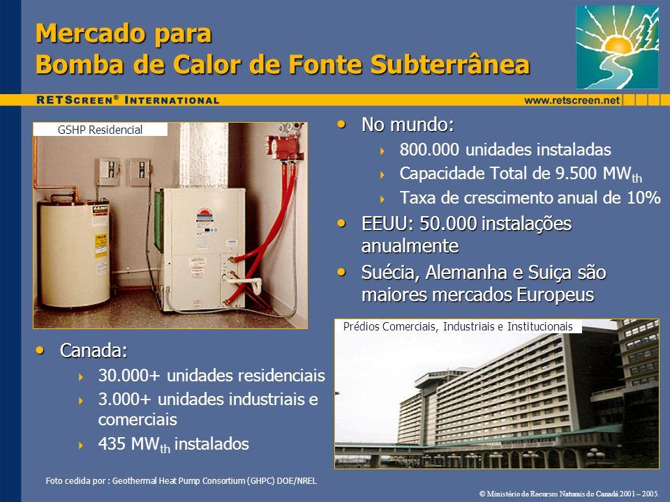 Mercado para Bomba de Calor de Fonte Subterrânea Prédios Comerciais, Industriais e Institucionais Foto cedida por : Geothermal Heat Pump Consortium (G