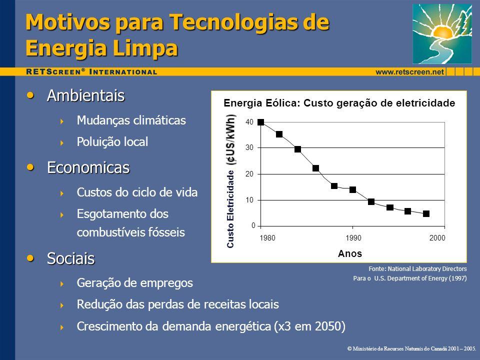 Motivos para Tecnologias de Energia Limpa Ambientais Ambientais Mudanças climáticas Poluição local Economicas Economicas Custos do ciclo de vida Esgot