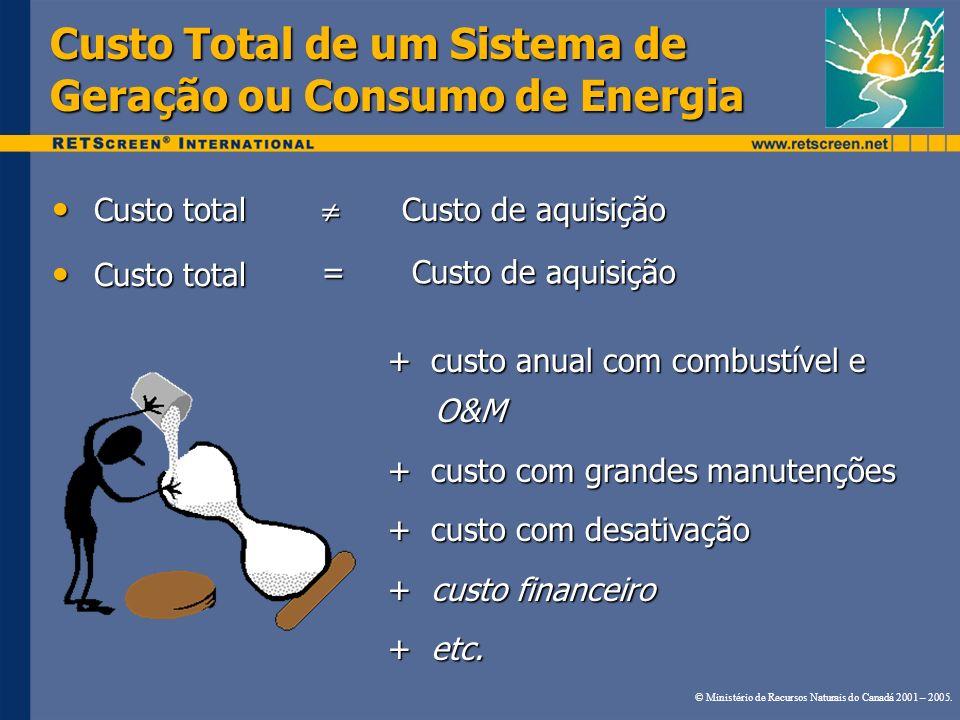 Custo Total de um Sistema de Geração ou Consumo de Energia Custo total Custo total + custo anual com combustível e O&M + custo com grandes manutenções