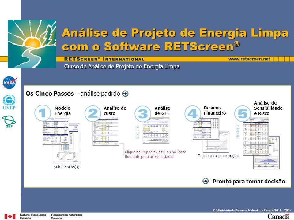 Curso de Análise de Projeto de Energia Limpa Análise de Projeto de Energia Limpa com o Software RETScreen ® Os Cinco Passos – análise padrão Modelo En