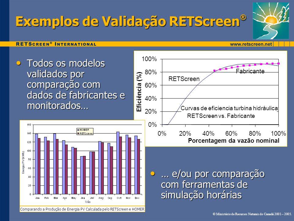 Exemplos de Validação RETScreen ® Todos os modelos validados por comparação com dados de fabricantes e monitorados… Todos os modelos validados por com