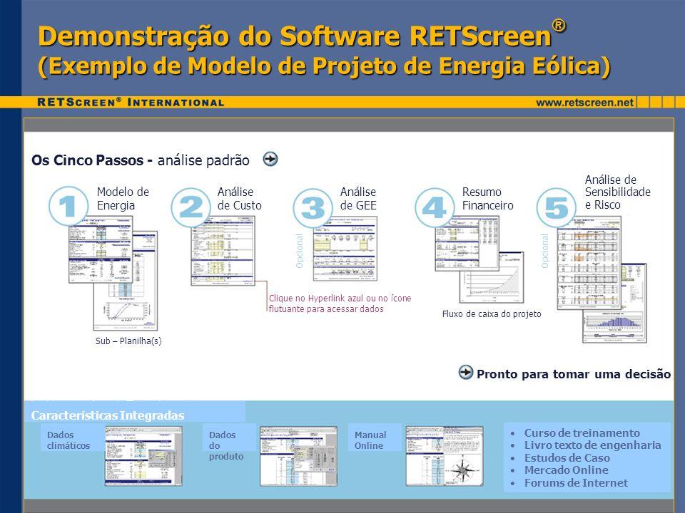 Demonstração do Software RETScreen ® (Exemplo de Modelo de Projeto de Energia Eólica) Os Cinco Passos - análise padrão Modelo de Energia Análise de Cu