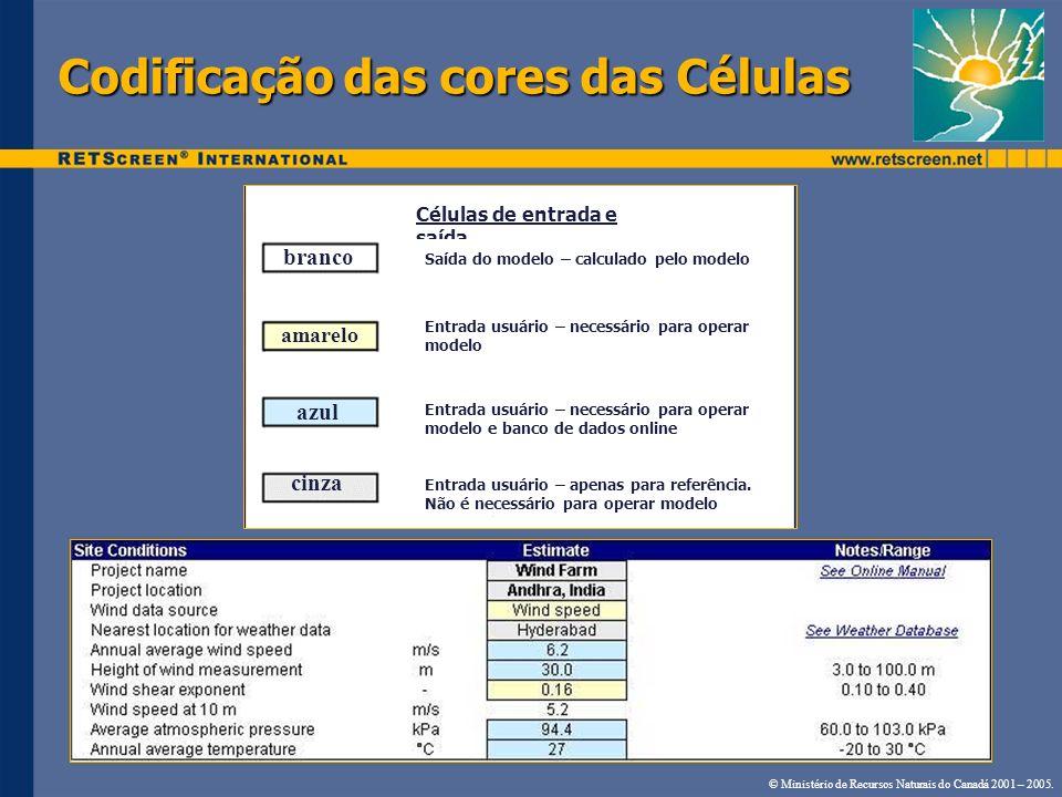Codificação das cores das Células branco amarelo azul cinza Células de entrada e saída Saída do modelo – calculado pelo modelo Entrada usuário – neces