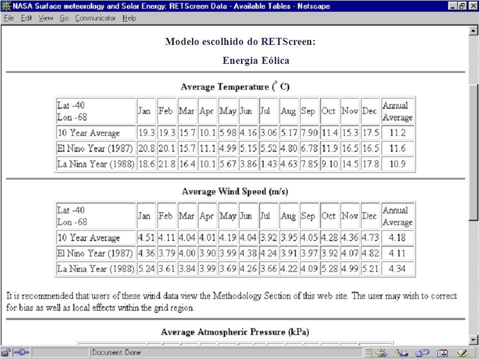 Modelo escolhido do RETScreen: Energia Eólica