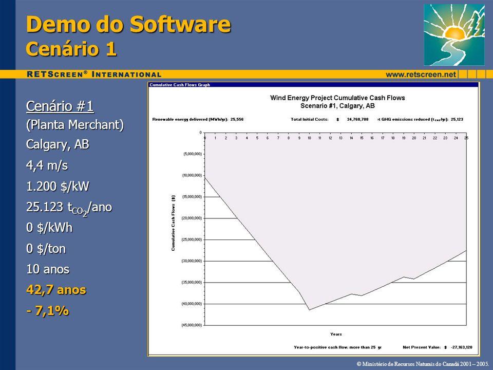 Demo do Software Cenário 1 Cenário #1 (Planta Merchant) Calgary, AB 4,4 m/s 1.200 $/kW 25.123 t CO 2 /ano 0 $/kWh 0 $/ton 10 anos 42,7 anos - 7,1% © M