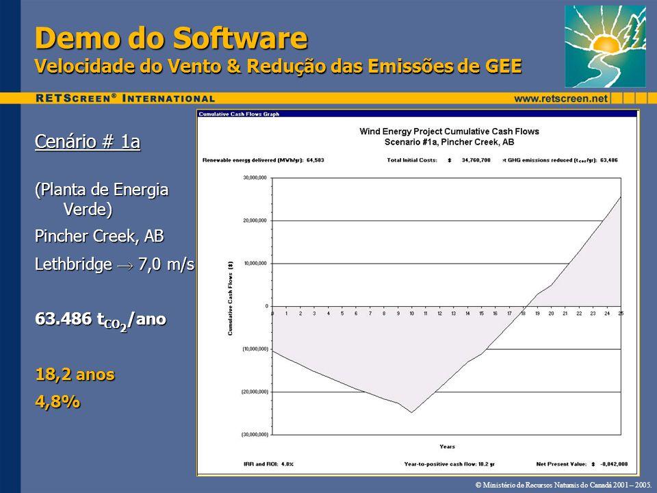 Demo do Software Velocidade do Vento & Redução das Emissões de GEE Cenário # 1a (Planta de Energia Verde) Pincher Creek, AB Lethbridge 7,0 m/s 63.486