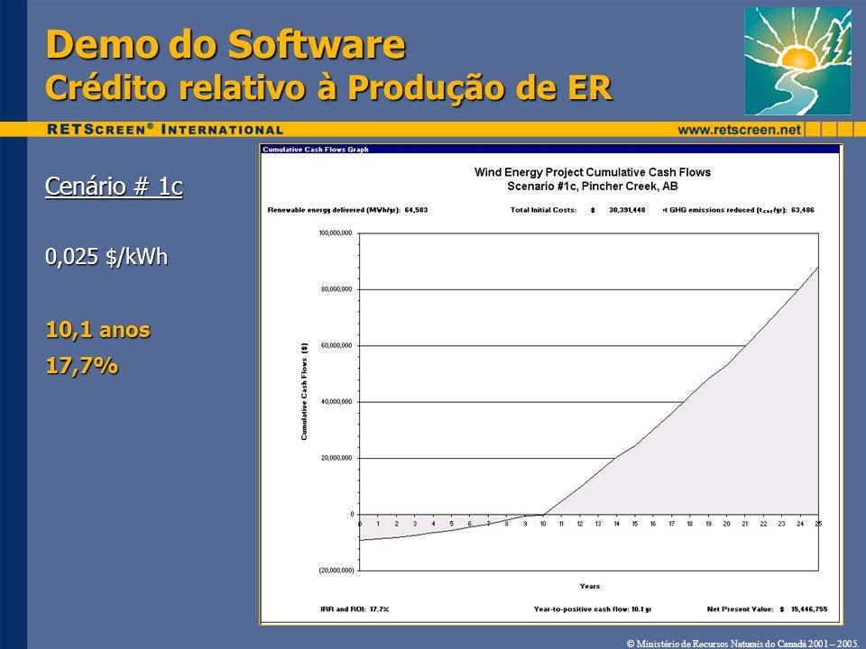 Demo do Software Crédito relativo à Produção de ER Cenário # 1c 0,025 $/kWh 10,1 anos 17,7% © Ministério de Recursos Naturais do Canadá 2001 – 2005.