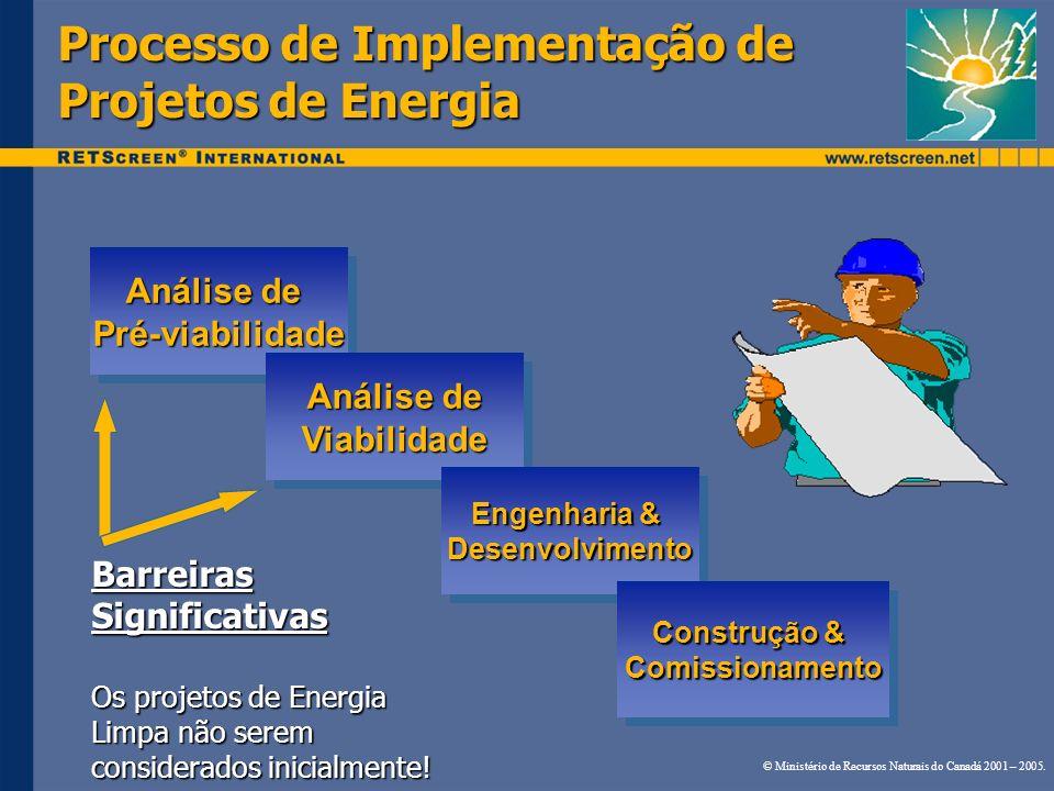 Análise de Pré-viabilidade Pré-viabilidade Viabilidade Viabilidade Engenharia & Desenvolvimento Desenvolvimento Construção & Comissionamento Comission