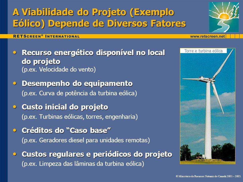 A Viabilidade do Projeto (Exemplo Eólico) Depende de Diversos Fatores Torre e turbina eólica Recurso energético disponível no local do projeto Recurso