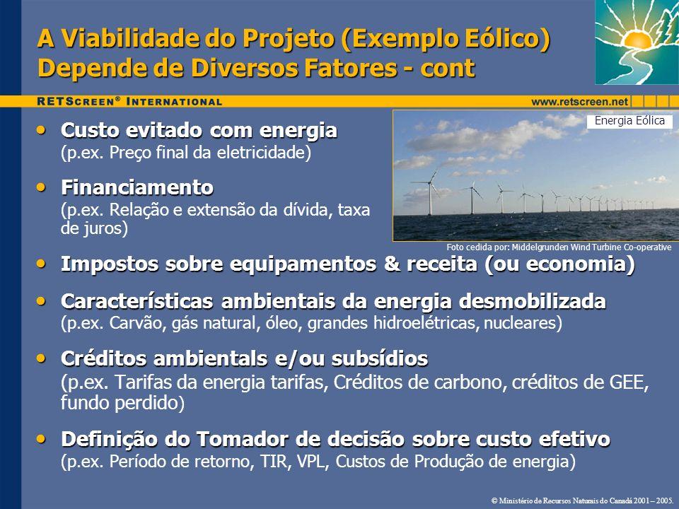 Custo evitado com energia Custo evitado com energia (p.ex. Preço final da eletricidade) Financiamento Financiamento (p.ex. Relação e extensão da dívid