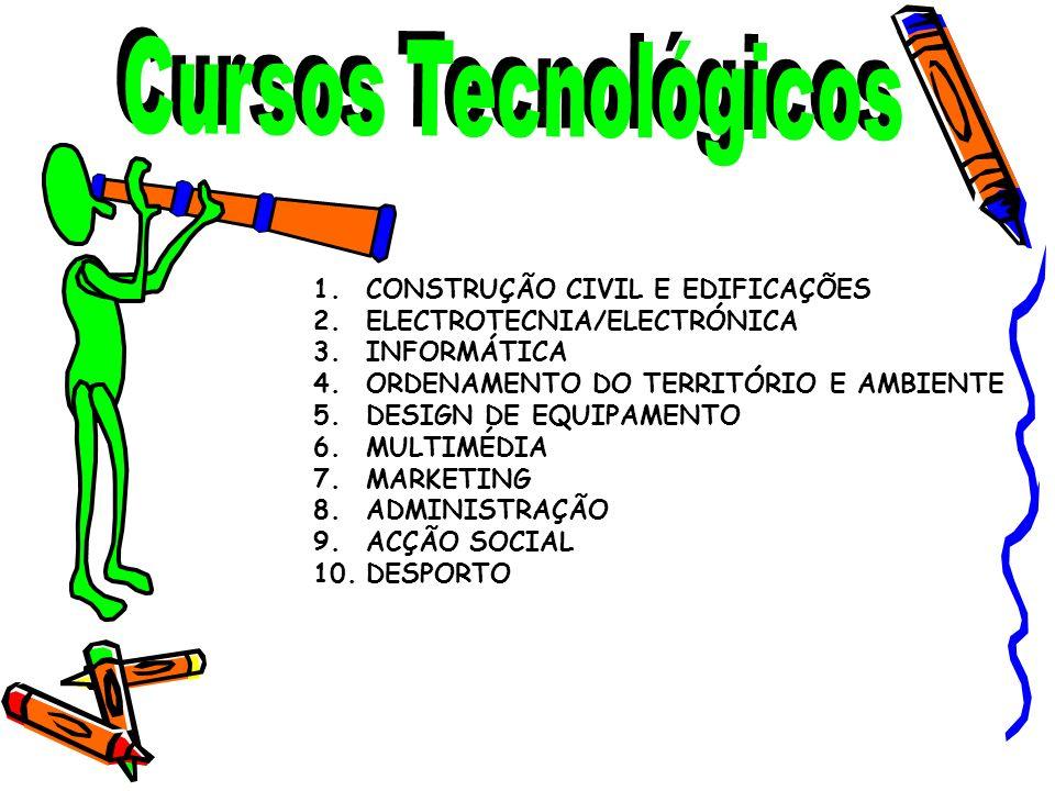 1.CONSTRUÇÃO CIVIL E EDIFICAÇÕES 2.ELECTROTECNIA/ELECTRÓNICA 3.INFORMÁTICA 4.ORDENAMENTO DO TERRITÓRIO E AMBIENTE 5.DESIGN DE EQUIPAMENTO 6.MULTIMÉDIA