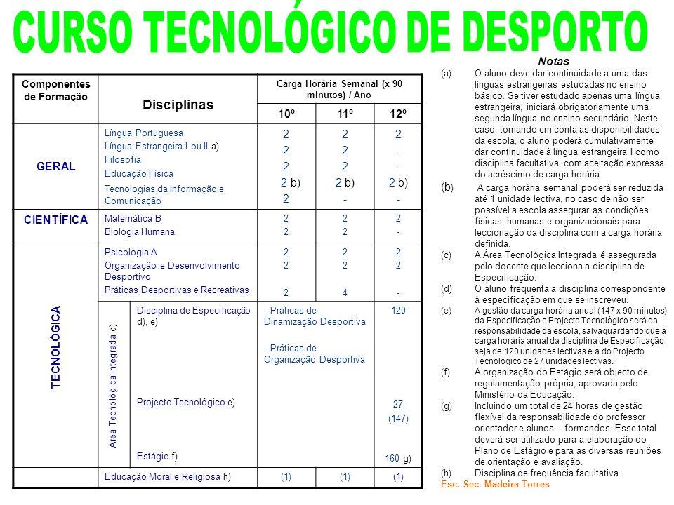 Componentes de Formação Disciplinas Carga Horária Semanal (x 90 minutos) / Ano 10º11º12º GERAL Língua Portuguesa Língua Estrangeira I ou II a) Filosof