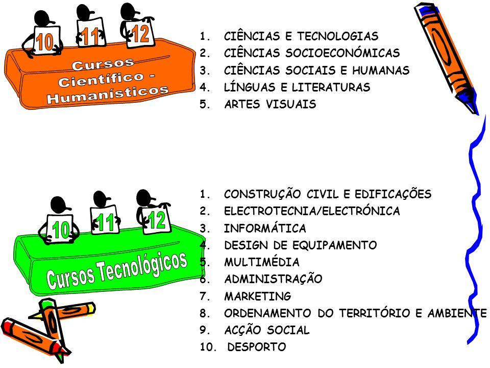 1.CIÊNCIAS E TECNOLOGIAS 2.CIÊNCIAS SOCIOECONÓMICAS 3.CIÊNCIAS SOCIAIS E HUMANAS 4.LÍNGUAS E LITERATURAS 5.ARTES VISUAIS 1.CONSTRUÇÃO CIVIL E EDIFICAÇ
