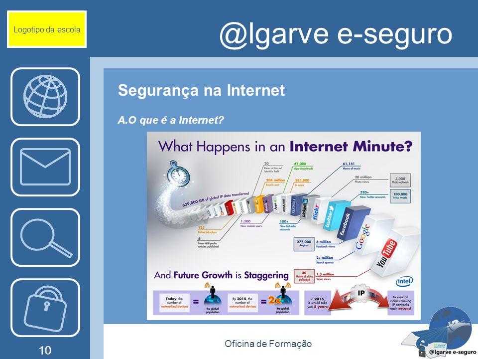Oficina de Formação 10 @lgarve e-seguro Segurança na Internet A.O que é a Internet.