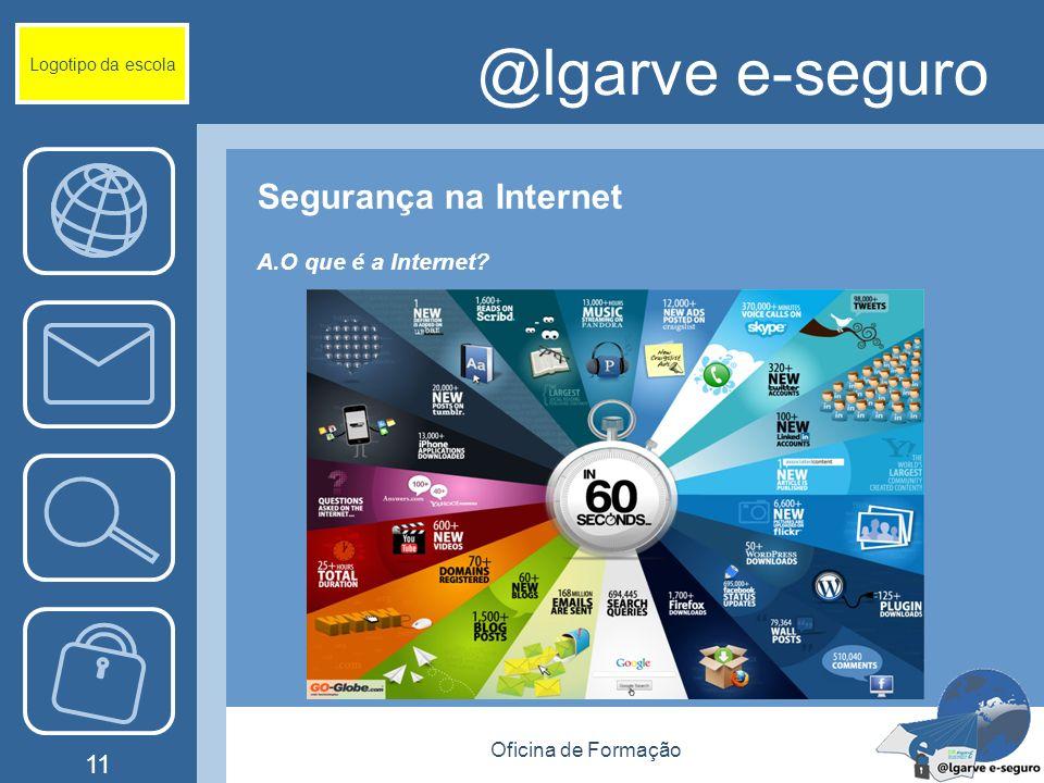 Oficina de Formação 11 @lgarve e-seguro Segurança na Internet A.O que é a Internet.