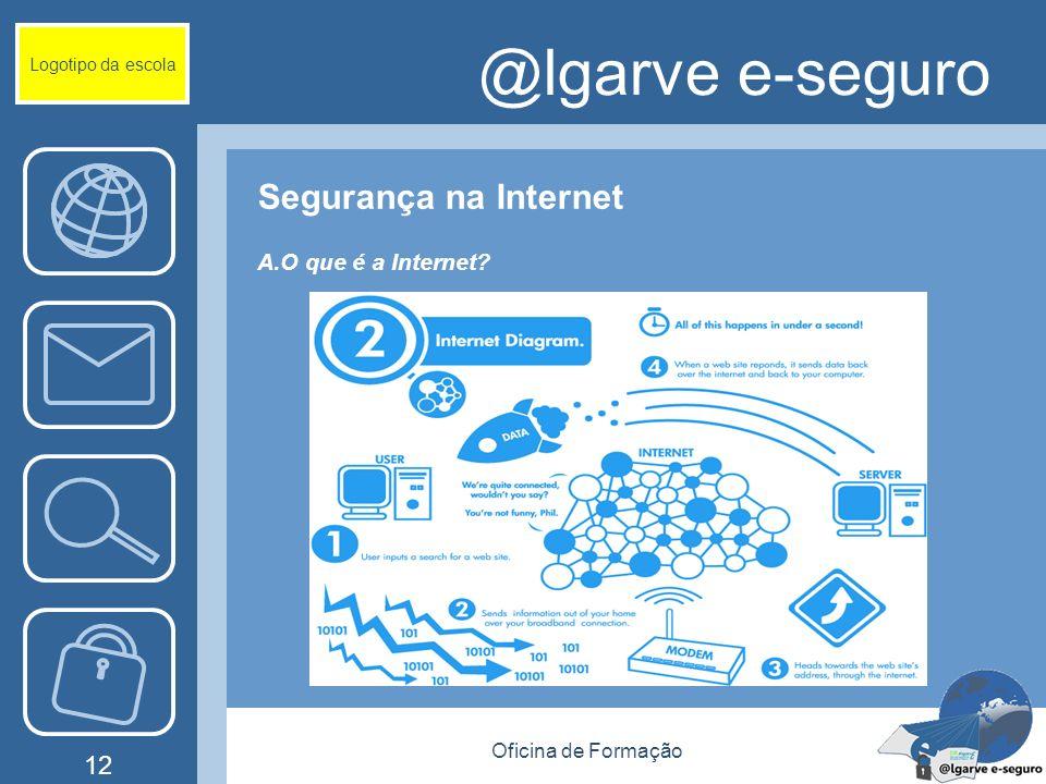 Oficina de Formação 12 @lgarve e-seguro Segurança na Internet A.O que é a Internet.
