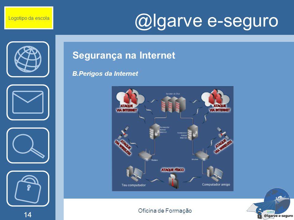 Oficina de Formação 14 @lgarve e-seguro Segurança na Internet B.Perigos da Internet Logotipo da escola