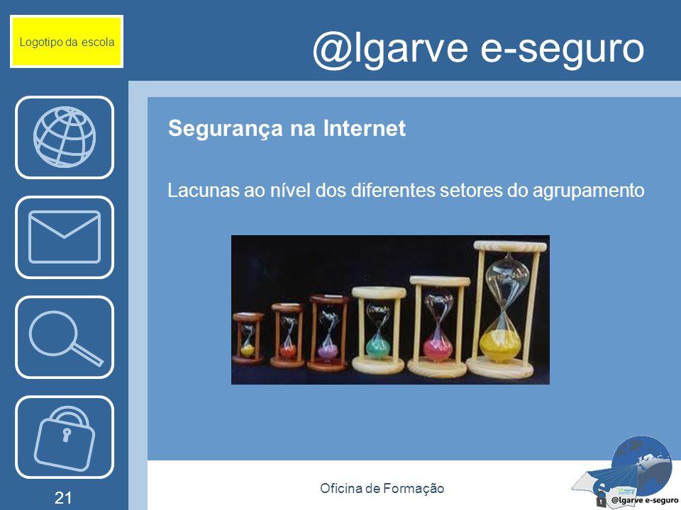 Oficina de Formação 21 @lgarve e-seguro Segurança na Internet Lacunas ao nível dos diferentes setores do agrupamento Logotipo da escola