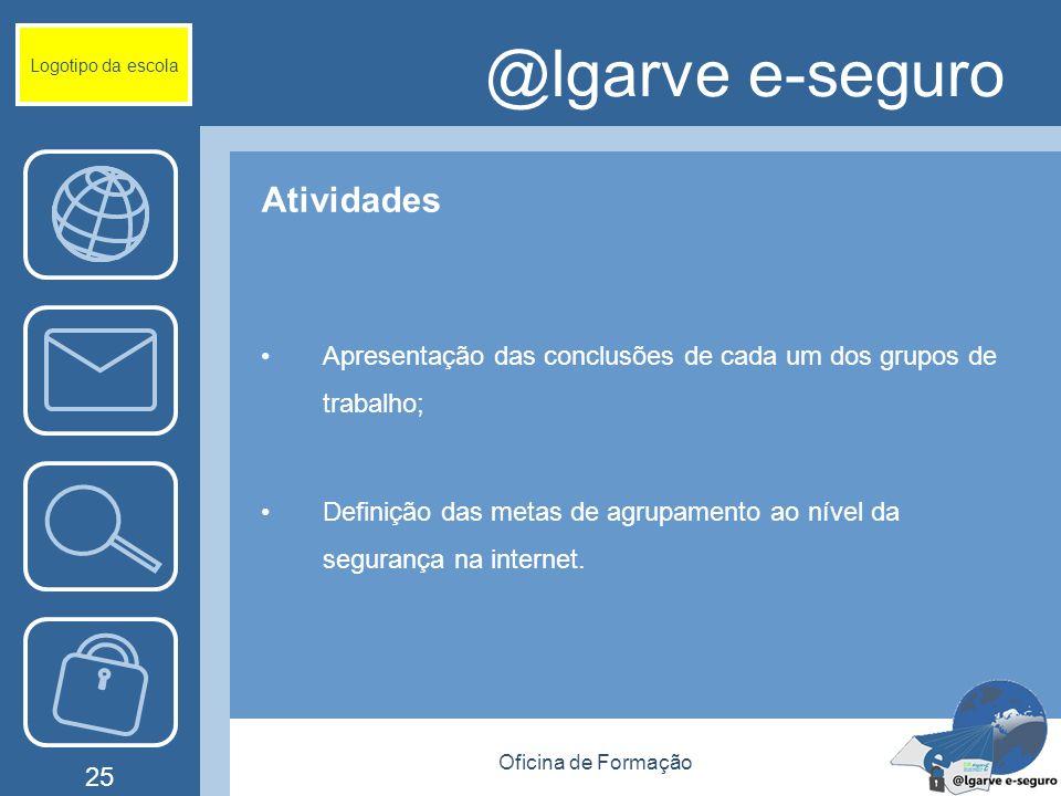 Oficina de Formação 25 @lgarve e-seguro Atividades Apresentação das conclusões de cada um dos grupos de trabalho; Definição das metas de agrupamento ao nível da segurança na internet.