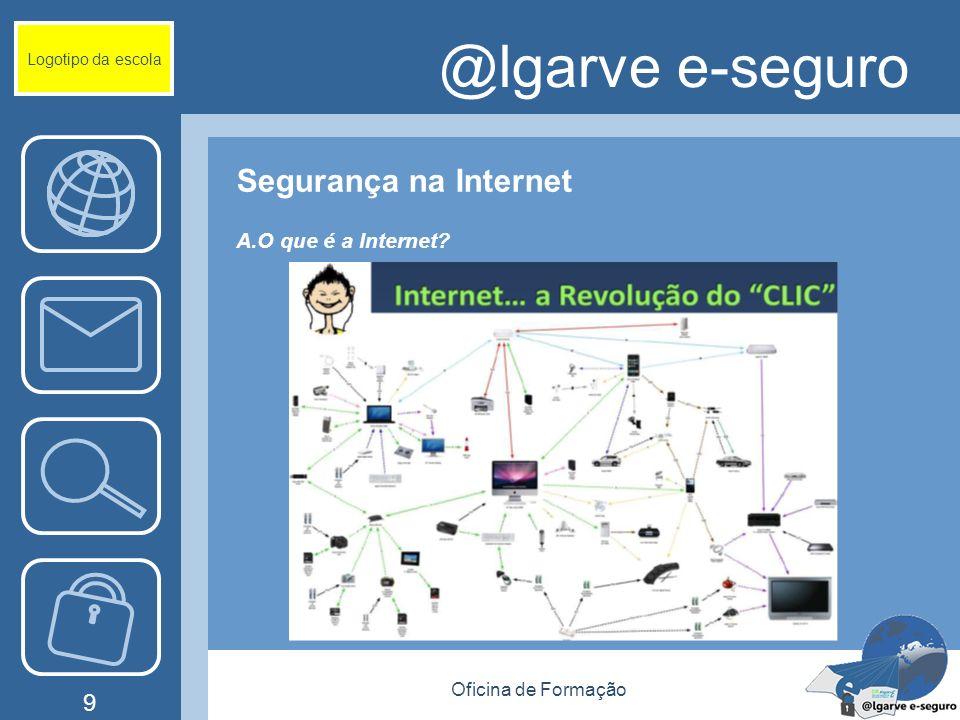 Oficina de Formação 9 @lgarve e-seguro Segurança na Internet A.O que é a Internet.