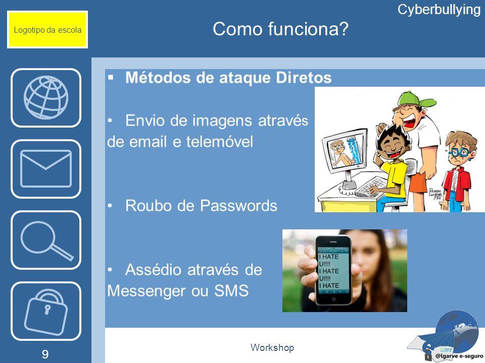 Workshop 9 Logotipo da escola Métodos de ataque Diretos Envio de imagens atravé s de email e telemóvel Roubo de Passwords Assédio através de Messenger