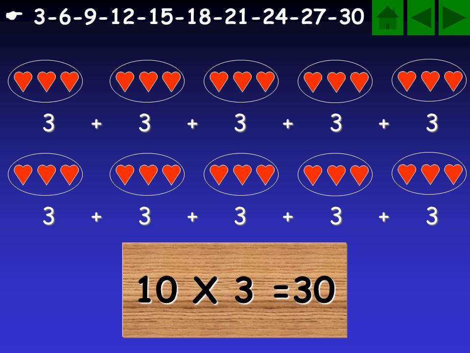 9 X 3 = 27 3-6-9-12-15-18-21-24-27 3 + 3 + 3 + 3 + 3 3 + 3 + 3 + 3