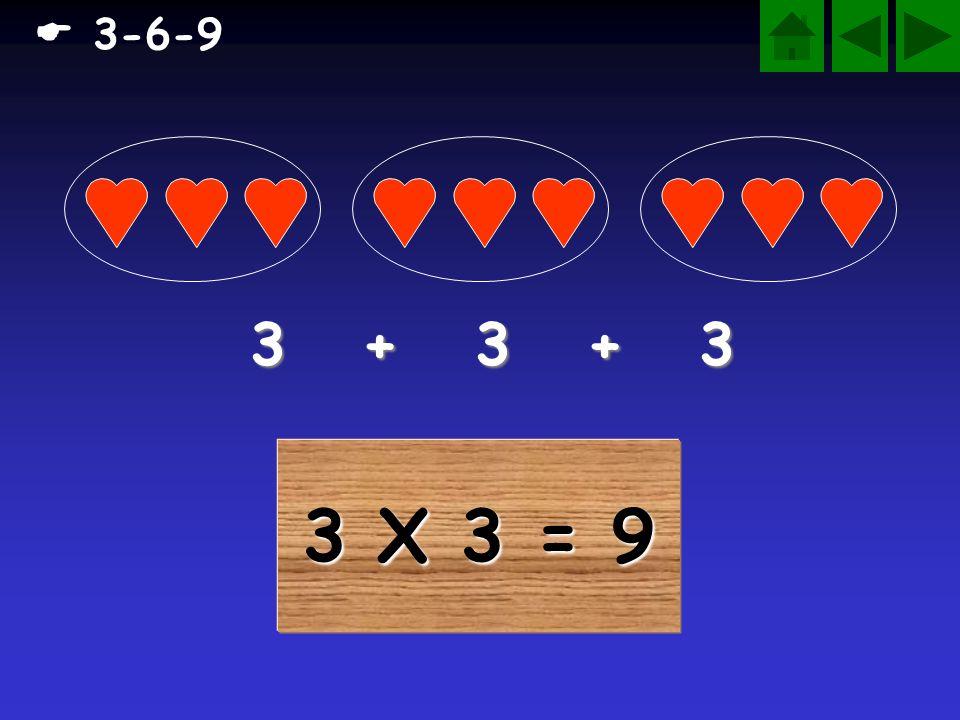 3 X 3 = 99993 + 3 + 3 3-6-9