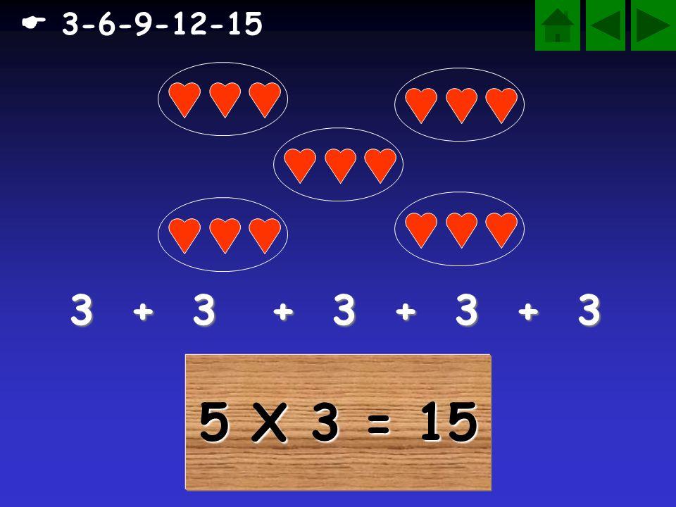 2 X 3 = 1111 2222 3333 4444 5555 6666 7777 8888 9999 10 11 12 13 14 15 16 17 18 19 20 21 22 23 24 25 26 27 28 29 30 duas vezes três duas vezes três