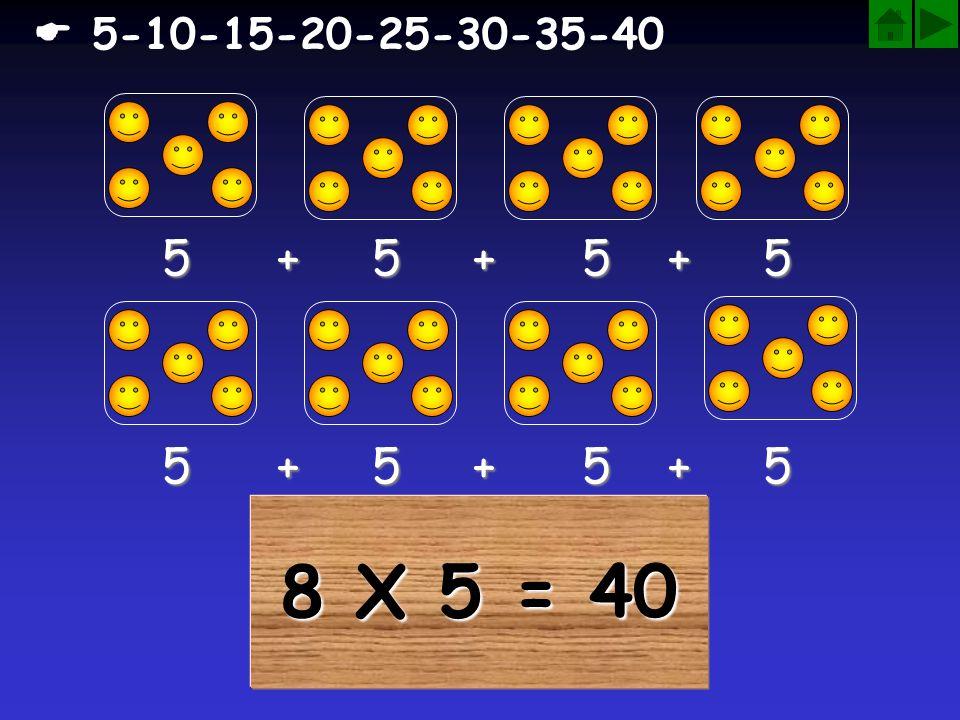 7 X 5 = 35 5 + 5 + 5 + 5 5 + 5 + 5 5-10-15-20-25-30-35