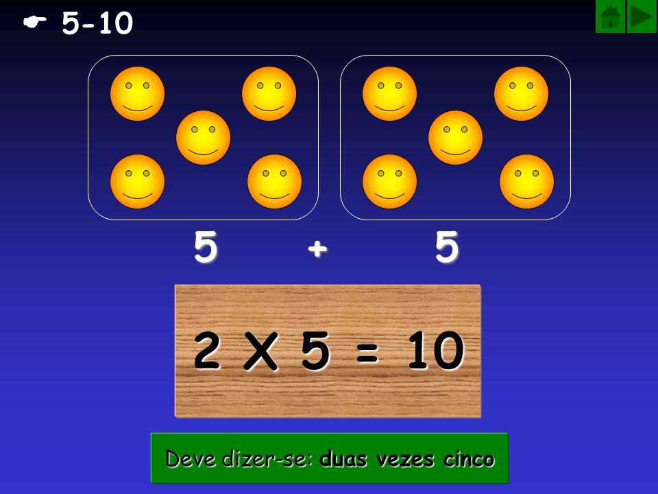 1 X 5 = 55555 Deve dizer-se: uma vez cinco Deve dizer-se: uma vez cinco 5 Clica!