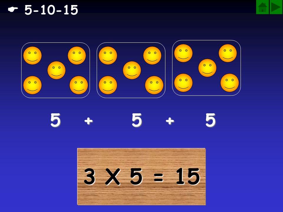 3 X 5 = 15 5 + 5 + 5 5-10-15