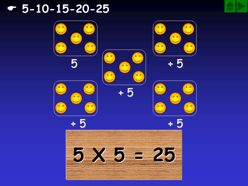 5 X 5 = 25 5 + 5 5-10-15-20-25