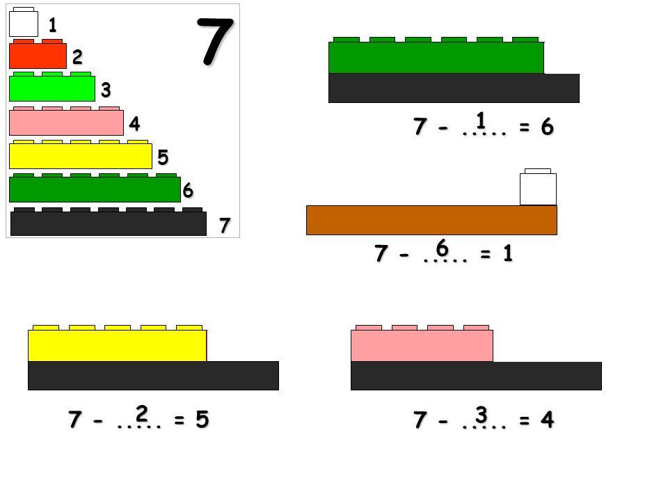 6 5 + 1 3 + 3 4 + 2 2 + 2 + 2 2 + 4 1 + 2 +3 6 + 0 3 + 2 + 1 1 + 1 + 1 + 1 + 1 + 1 SUBTRACÇÃO - Tabela de dupla entrada ? ? ?? - 1 12 ? 0 2 3 ? 2 ? 0