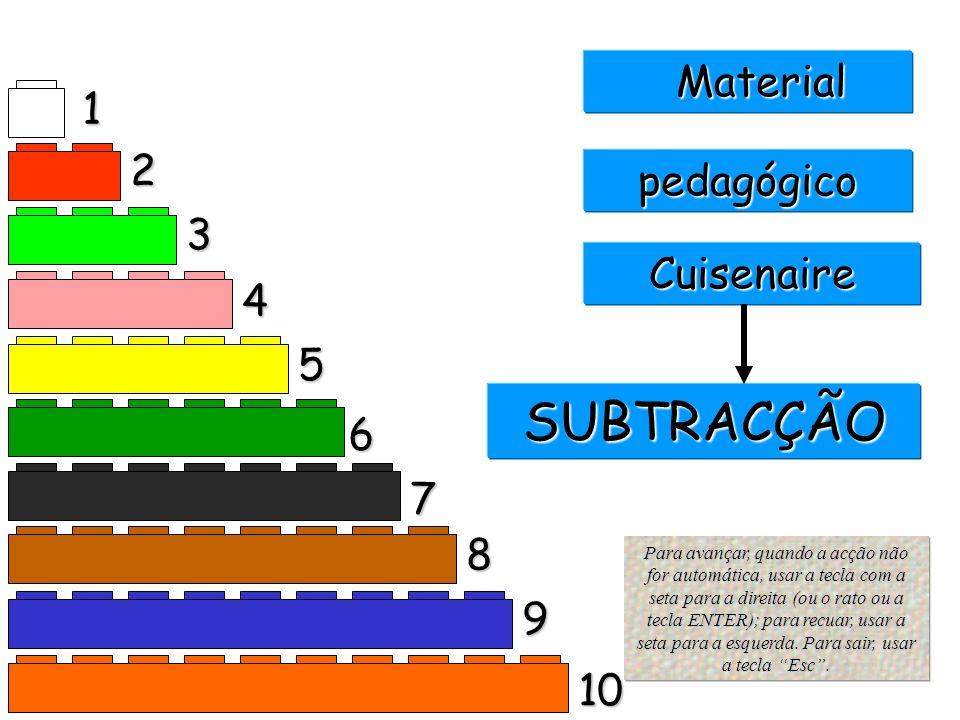 Trabalho realizado pelo professor Vaz Nunes (Ovar – Portugal) Material Material pedagógico Cuisenaire SUBTRACÇÃO - Tabela de dupla entrada DECOMPOSIÇÃ