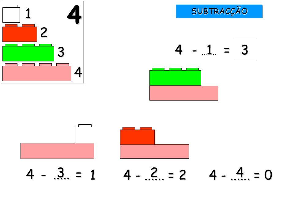 ? - 1 12 ? 0 2? 1 * 0 3 1 + 1 + 1 2 + 1 1 + 2 3 3 * * ??? 21 0 SUBTRACÇÃO - Tabela de dupla entrada O PREENCHIMENTO DAS TABELAS COMEÇA SEMPRE DE CIMA