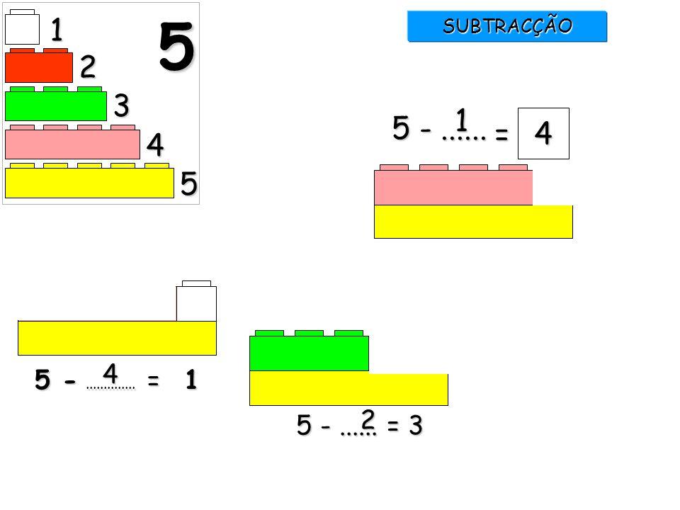 ? ? ?? ? ? - 1 21 ? 0 4 4 1+1+1+1 2 + 2 2 + 1 + 1 1 + 2 + 1 1 + 1 + 2 4 + 0 2 ?? 0 SUBTRACÇÃO - Tabela de dupla entrada * * 312 4 3 * * * 1 2301 ? 0 *