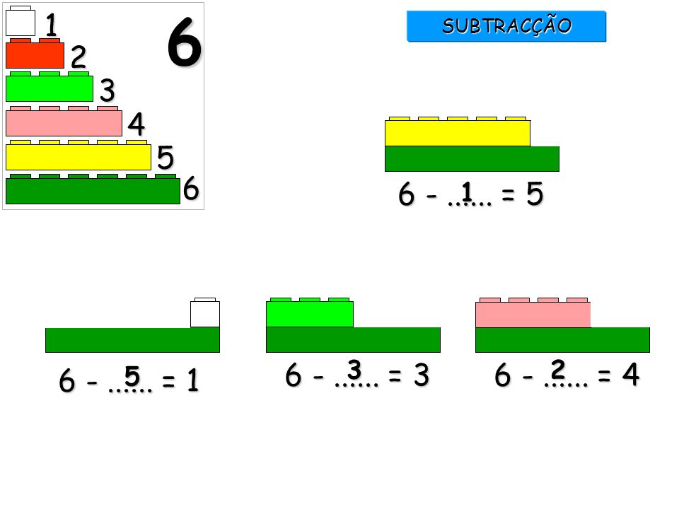 ???? 5 4 + 1 3 + 2 2 + 3 2 + 2 + 1 2 + 1 + 2 1 + 2 + 2 5 + 0 1+1+1+1+1 SUBTRACÇÃO - Tabela de dupla entrada - 1 12 ? 0 2 3 ? 2 ? 0 4 3 ? 1 ? ? 0 1 5 4