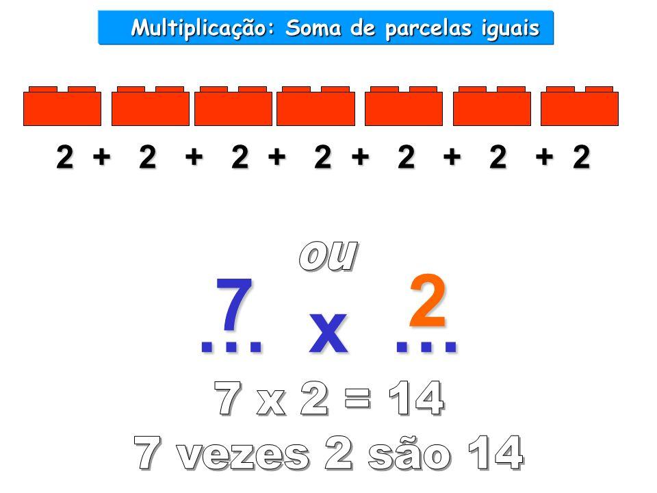2 + 2 + 2 + 2 + 2 + 2 + 2 … x … 2 7