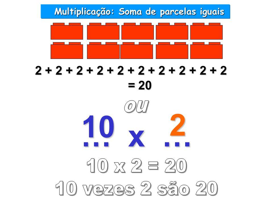 Multiplicação: Soma de parcelas iguais Multiplicação: Soma de parcelas iguais 2 + 2 + 2 + 2 + 2 + 2 + 2 + 2 + 2 + 2 = 20 … x … 2 10
