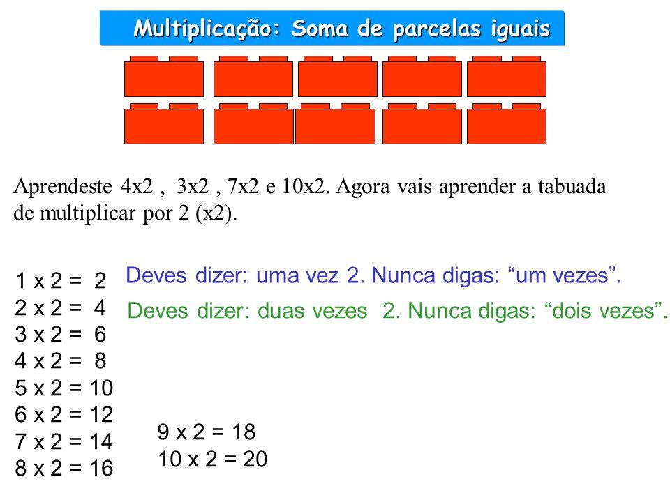 Multiplicação: Soma de parcelas iguais Multiplicação: Soma de parcelas iguais Aprendeste 4x2, 3x2, 7x2 e 10x2. Agora vais aprender a tabuada de multip