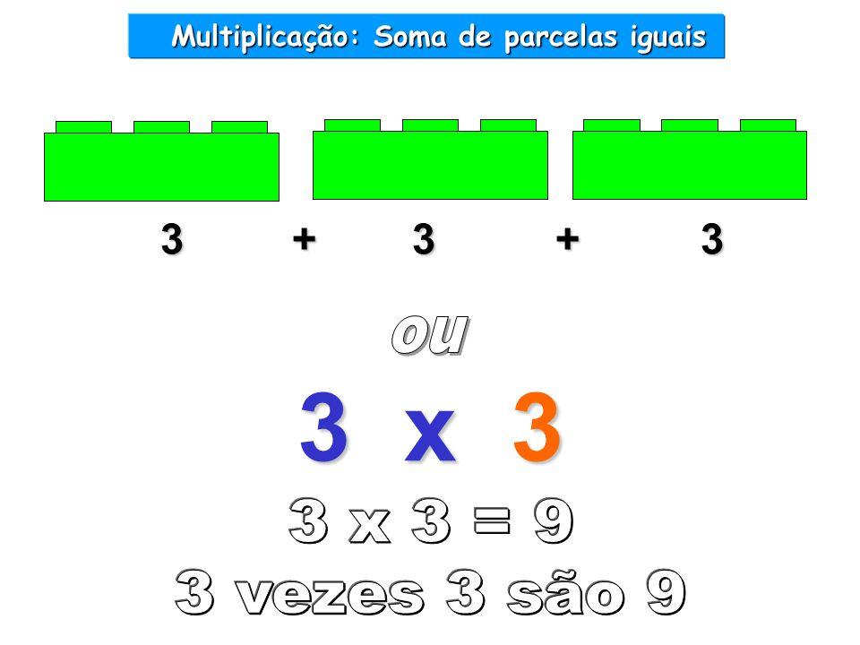 Multiplicação: Soma de parcelas iguais Multiplicação: Soma de parcelas iguais 3 + 3 + 3 3 x 3