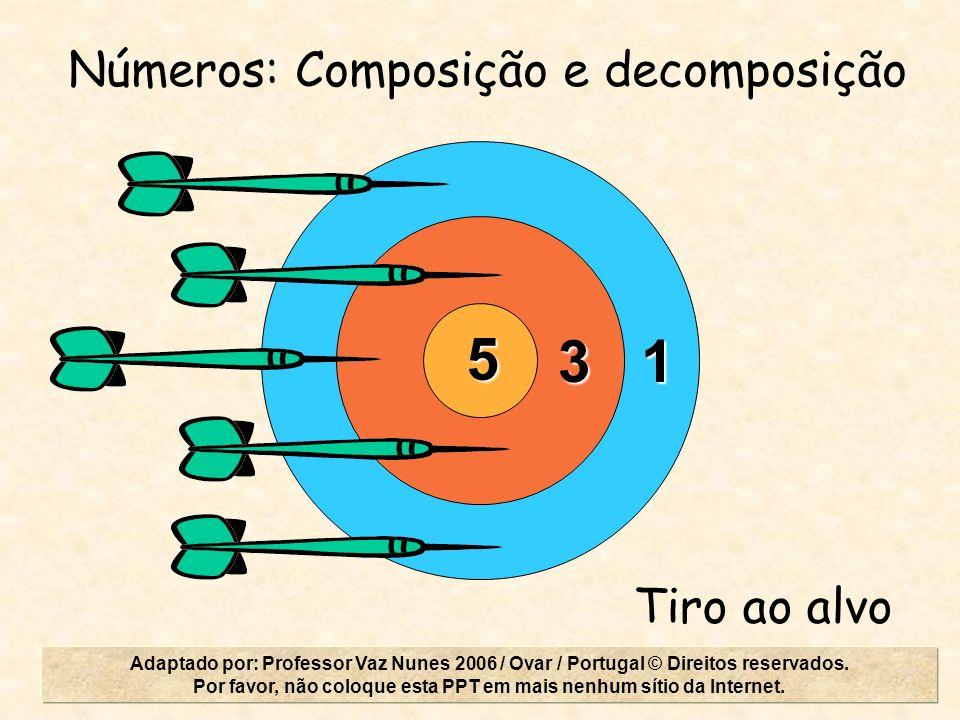 Números: Composição e decomposição Adaptado por: Professor Vaz Nunes 2006 / Ovar / Portugal © Direitos reservados.