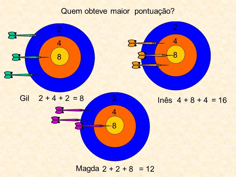 8 8 8 4 4 4 2 2 2Laura Luís Luana 2 + 8 = 10 2 + 2 = 4 8 + 8 = 16 Quem obteve maior pontuação?