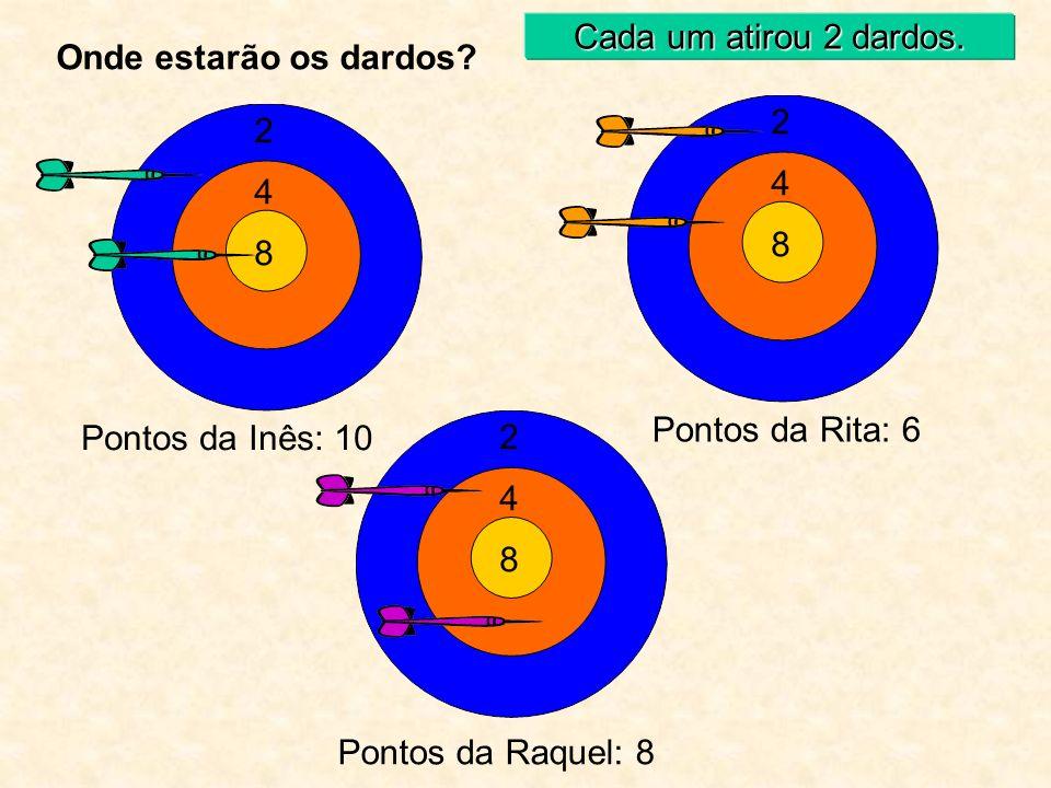 8 8 8 4 4 4 2 2 2Gil Inês Magda 2 + 4 + 2 4 + 8 + 4 2 + 2 + 8 Quem obteve maior pontuação? = 8 = 16 = 12