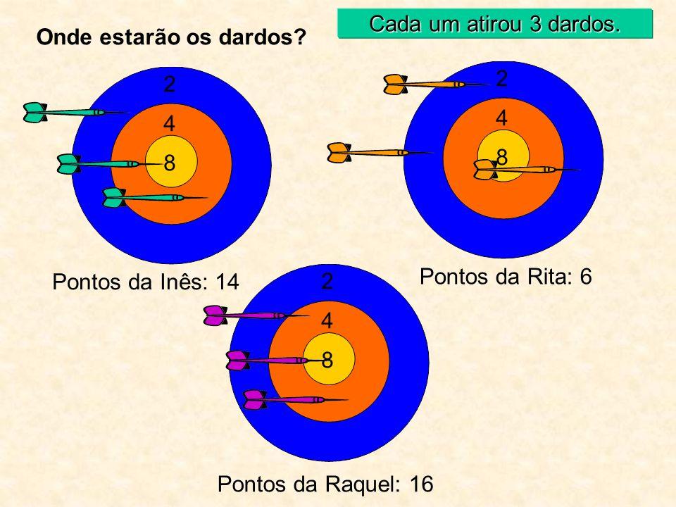 Onde estarão os dardos? 8 8 8 4 4 4 2 2 2 Pontos da Raquel: 8 Pontos da Inês: 10 Pontos da Rita: 6 Cada um atirou 2 dardos.