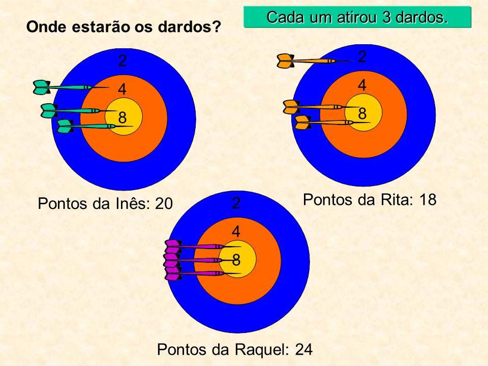Onde estarão os dardos? 8 8 8 4 4 4 2 2 2 Pontos da Raquel: 16 Pontos da Inês: 14 Pontos da Rita: 6 Cada um atirou 3 dardos.